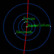 orbits around Jupiter.
