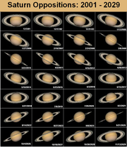 Saturn Oppositions.