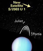 Moons Around Uranus.