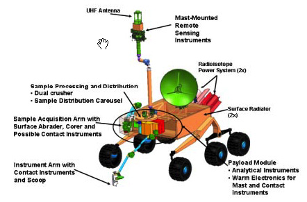 Mars Exploration Rovers.