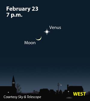 Venus Beside Moon.