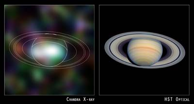 Saturn's X-Ray Mystery.