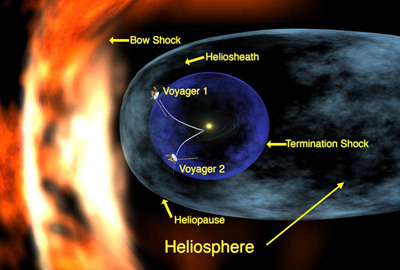 Voyager spacecraft.