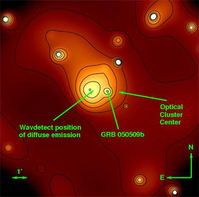 Swift's X-Ray telescope captured this image of Galaxy cluster.