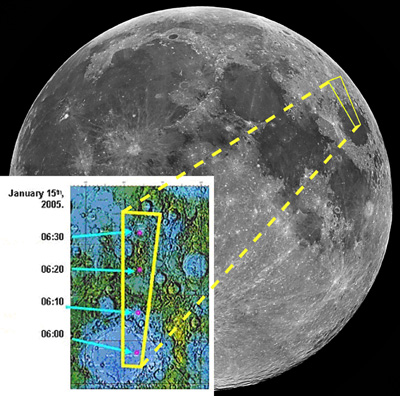 SMART-1's detection of calcium, iron and other elements on the Moon.