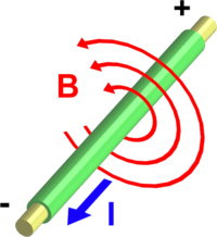 magnetic field (B).
