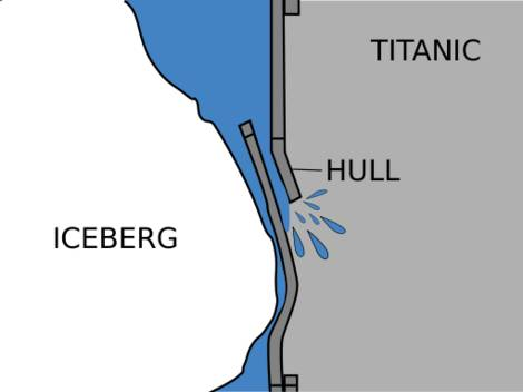 iceberg buckled Titanic's hull.
