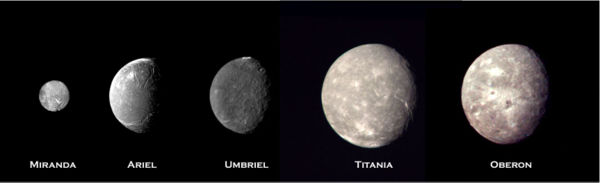 moons of Uranus.