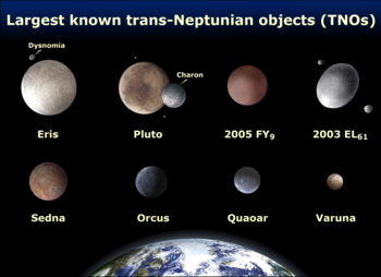 Astronomical objects.