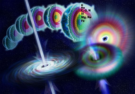 gamma-ray burst.
