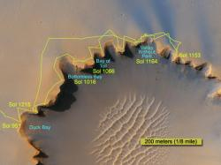 Opportunity's path around Victoria Crater. Image credit: NASA/JPL.