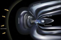 Earth's magnetosphere. Image credit: NASA.